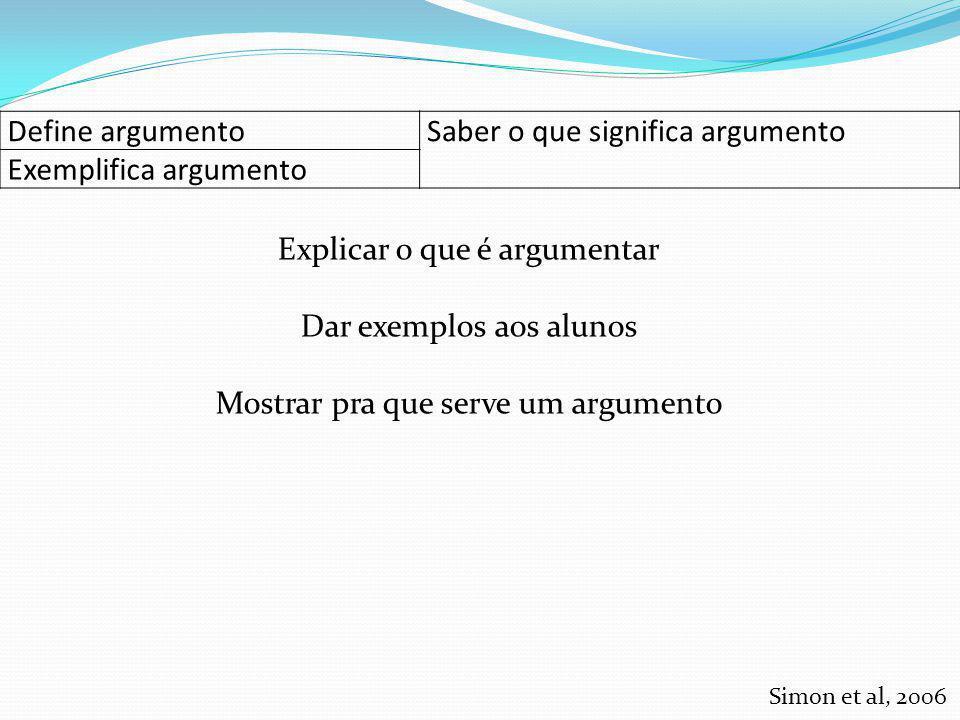 Define argumentoSaber o que significa argumento Exemplifica argumento Explicar o que é argumentar Dar exemplos aos alunos Mostrar pra que serve um arg