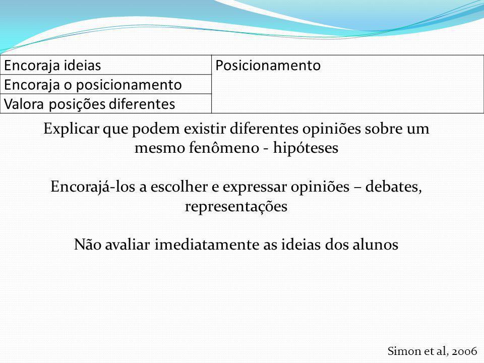 Encoraja ideiasPosicionamento Encoraja o posicionamento Valora posições diferentes Explicar que podem existir diferentes opiniões sobre um mesmo fenôm