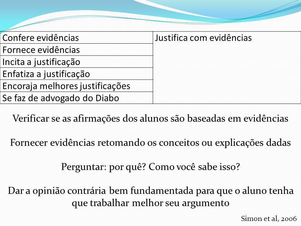 Confere evidênciasJustifica com evidências Fornece evidências Incita a justificação Enfatiza a justificação Encoraja melhores justificações Se faz de