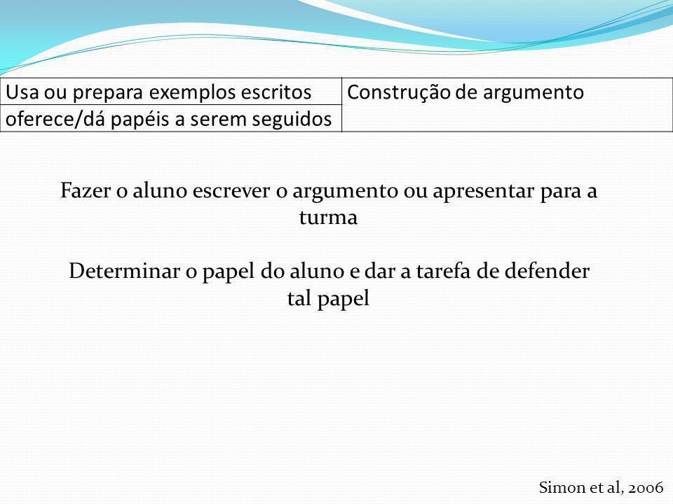 Usa ou prepara exemplos escritosConstrução de argumento oferece/dá papéis a serem seguidos Fazer o aluno escrever o argumento ou apresentar para a tur