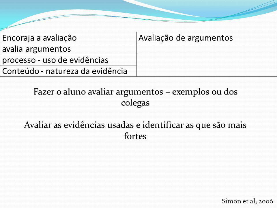 Encoraja a avaliaçãoAvaliação de argumentos avalia argumentos processo - uso de evidências Conteúdo - natureza da evidência Fazer o aluno avaliar argu