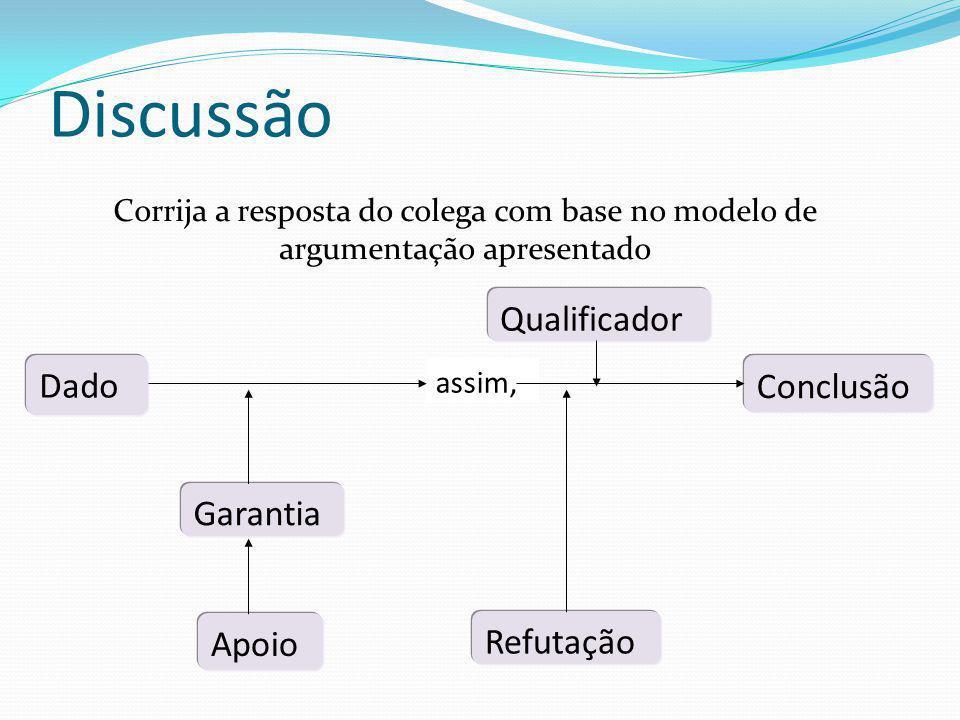 Discussão Corrija a resposta do colega com base no modelo de argumentação apresentado Dado Conclusão Garantia Apoio Refutação assim, Qualificador