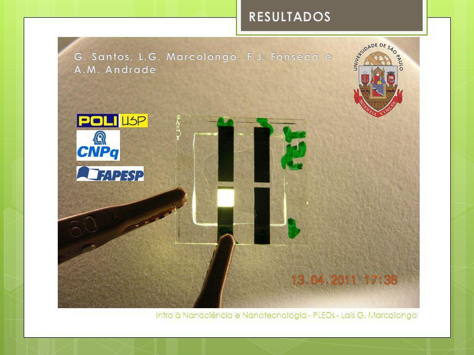 Intro à Nanociência e Nanotecnologia - PLEDs - Laís G. Marcolongo