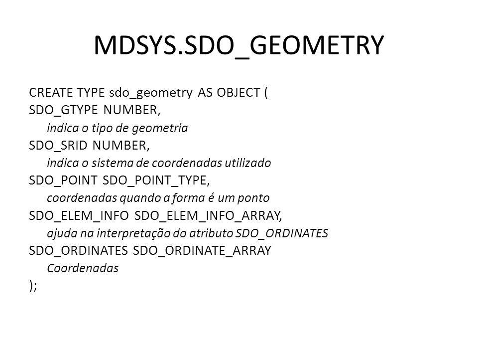 MDSYS.SDO_GEOMETRY CREATE TYPE sdo_geometry AS OBJECT ( SDO_GTYPE NUMBER, indica o tipo de geometria SDO_SRID NUMBER, indica o sistema de coordenadas utilizado SDO_POINT SDO_POINT_TYPE, coordenadas quando a forma é um ponto SDO_ELEM_INFO SDO_ELEM_INFO_ARRAY, ajuda na interpretação do atributo SDO_ORDINATES SDO_ORDINATES SDO_ORDINATE_ARRAY Coordenadas );
