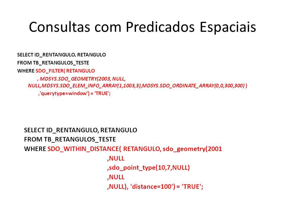Consultas com Predicados Espaciais SELECT ID_RENTANGULO, RETANGULO FROM TB_RETANGULOS_TESTE WHERE SDO_FILTER( RETANGULO, MDSYS.SDO_GEOMETRY(2003, NULL, NULL,MDSYS.SDO_ELEM_INFO_ARRAY(1,1003,3),MDSYS.SDO_ORDINATE_ARRAY(0,0,300,300) ), querytype=window ) = TRUE ; SELECT ID_RENTANGULO, RETANGULO FROM TB_RETANGULOS_TESTE WHERE SDO_WITHIN_DISTANCE( RETANGULO, sdo_geometry(2001,NULL,sdo_point_type(10,7,NULL),NULL,NULL), distance=100 ) = TRUE ;