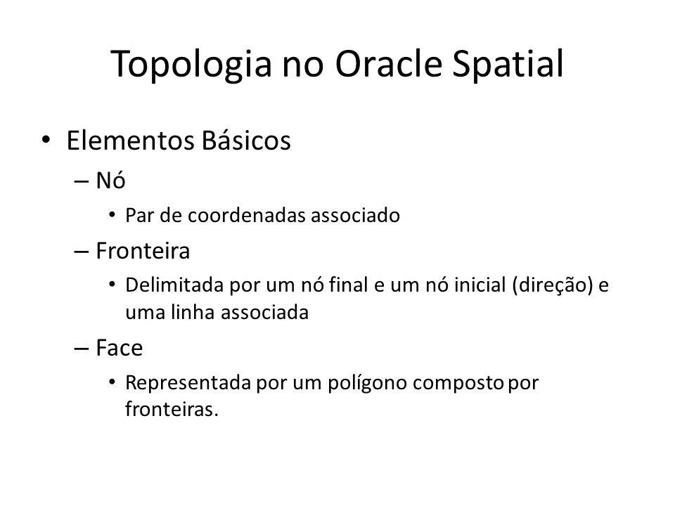 Topologia no Oracle Spatial Elementos Básicos – Nó Par de coordenadas associado – Fronteira Delimitada por um nó final e um nó inicial (direção) e uma linha associada – Face Representada por um polígono composto por fronteiras.