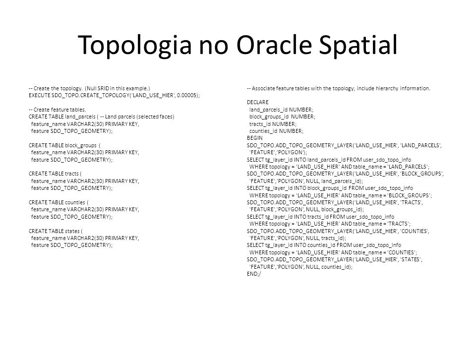 Topologia no Oracle Spatial -- Create the topology.