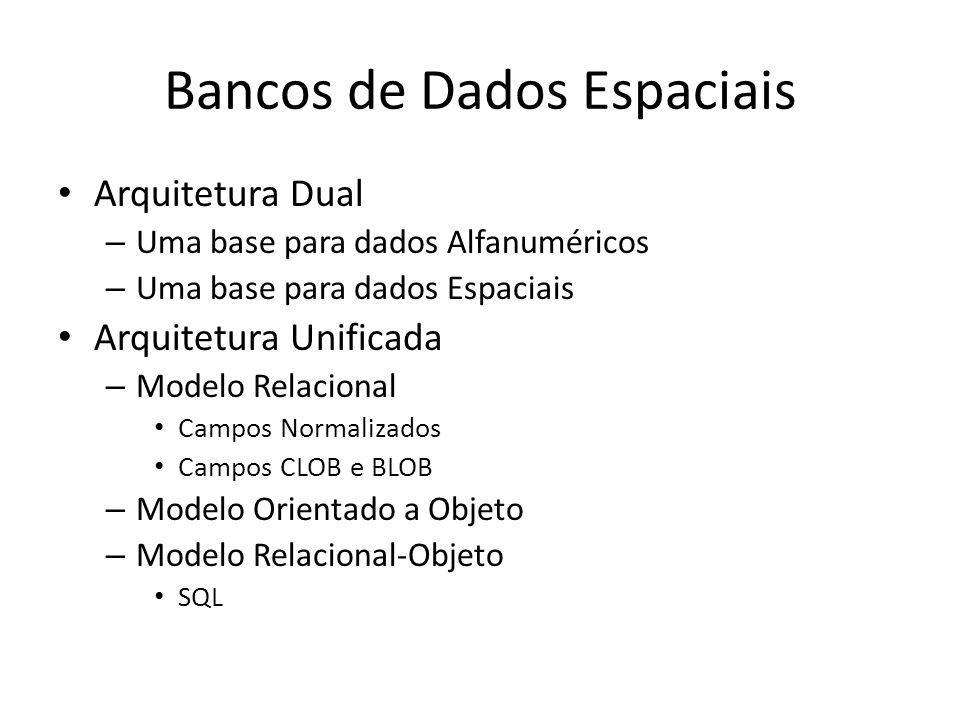 Bancos de Dados Espaciais Arquitetura Dual – Uma base para dados Alfanuméricos – Uma base para dados Espaciais Arquitetura Unificada – Modelo Relacional Campos Normalizados Campos CLOB e BLOB – Modelo Orientado a Objeto – Modelo Relacional-Objeto SQL