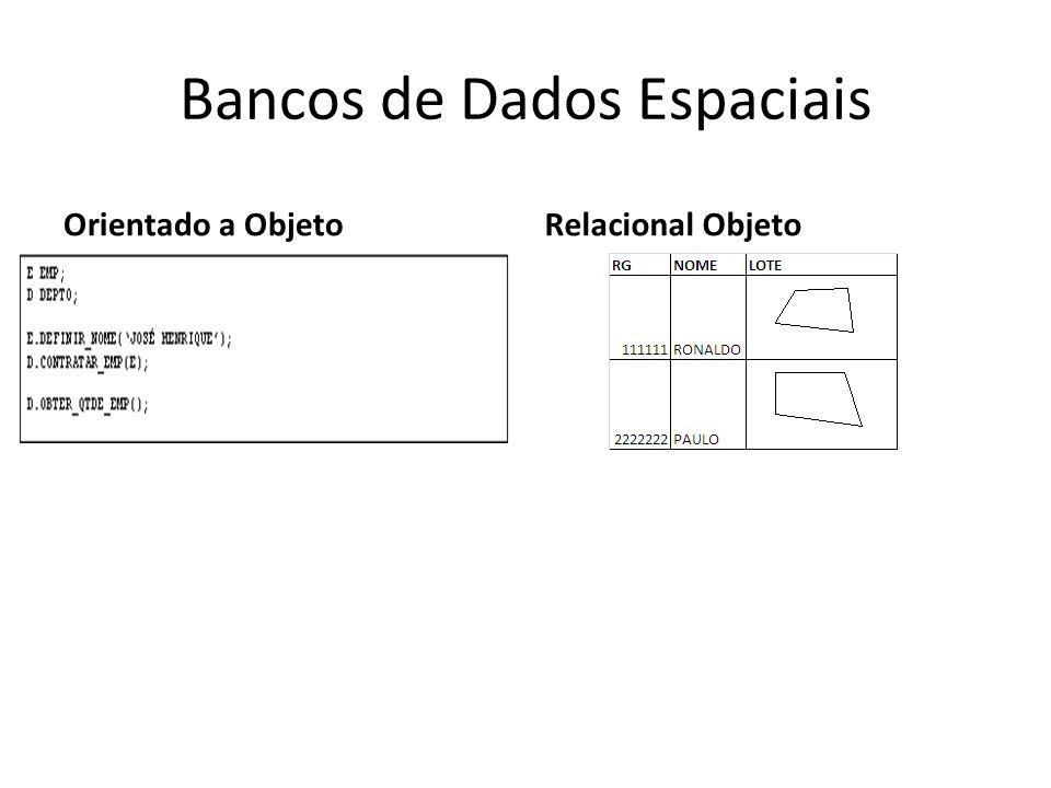 Bancos de Dados Espaciais Orientado a ObjetoRelacional Objeto