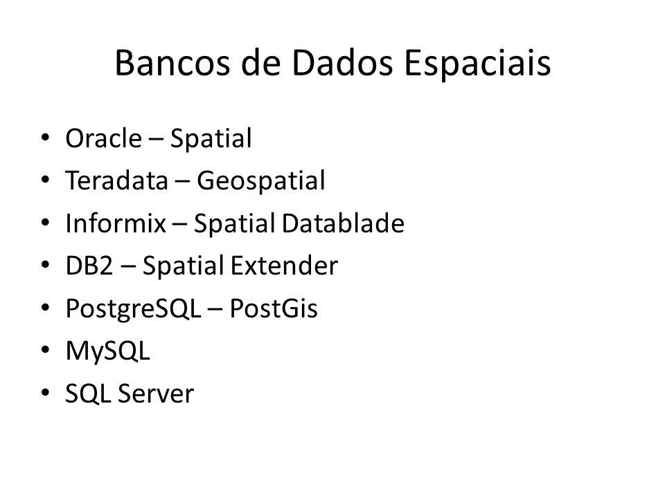 Bancos de Dados Espaciais Oracle – Spatial Teradata – Geospatial Informix – Spatial Datablade DB2 – Spatial Extender PostgreSQL – PostGis MySQL SQL Se