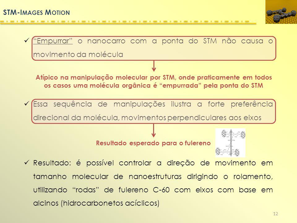 12 STM-I MAGES M OTION Empurrar o nanocarro com a ponta do STM não causa o movimento da molécula Atípico na manipulação molecular por STM, onde pratic