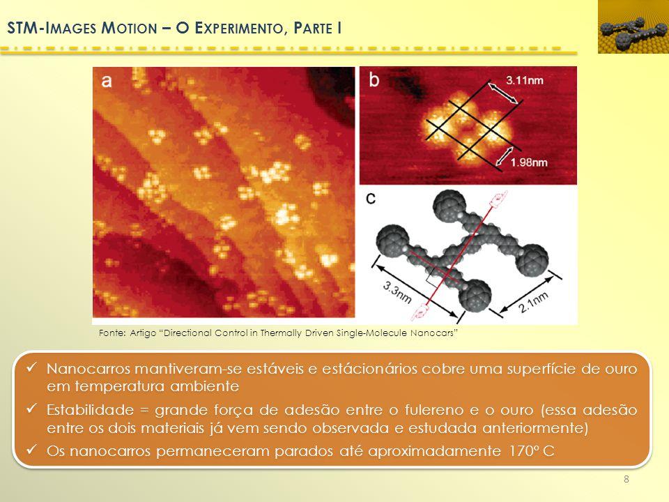 8 STM-I MAGES M OTION – O E XPERIMENTO, P ARTE I Nanocarros mantiveram-se estáveis e estácionários cobre uma superfície de ouro em temperatura ambient