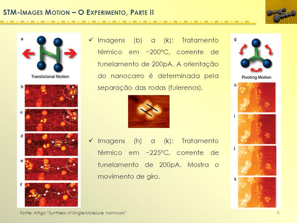 STM-I MAGES M OTION – O E XPERIMENTO, P ARTE II Imagens (b) a (k): Tratamento térmico em ~200ºC, corrente de tunelamento de 200pA. A orientação do nan