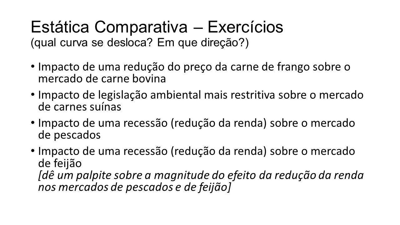 Estática Comparativa – Exercícios (qual curva se desloca.