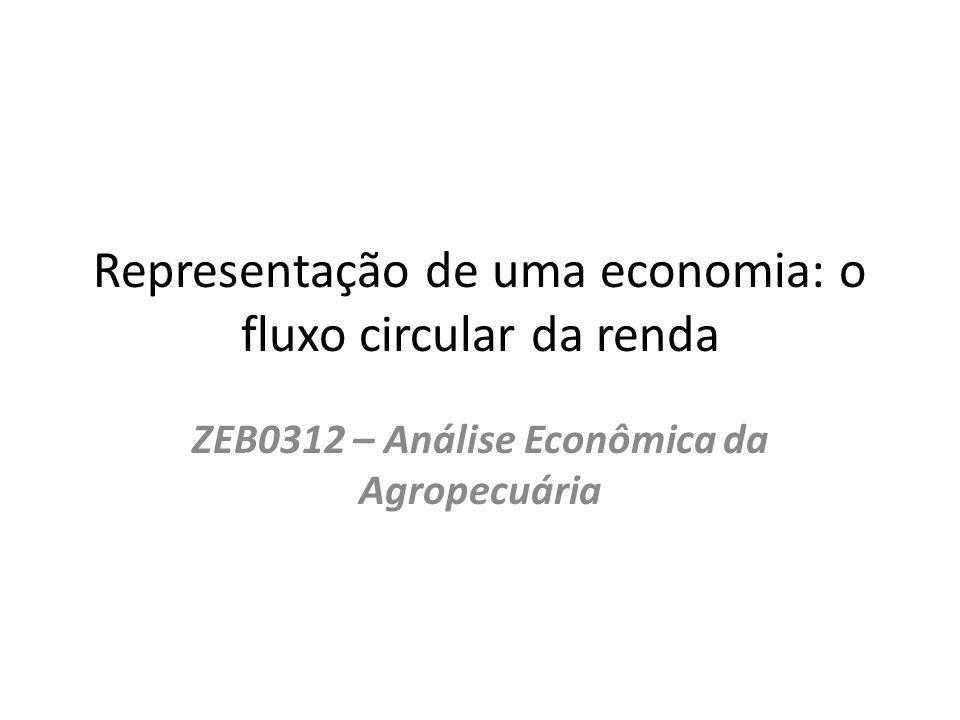 Representação de uma economia: o fluxo circular da renda ZEB0312 – Análise Econômica da Agropecuária