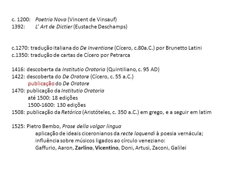 c. 1200: Poetria Nova (Vincent de Vinsauf) 1392: L Art de Dictier (Eustache Deschamps) c.1270: tradução italiana do De Inventione (Cícero, c.80a.C.) p