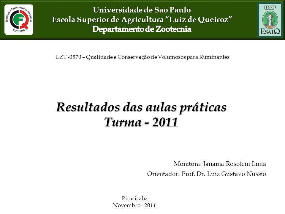 Resultados das aulas práticas Turma - 2011 Piracicaba Novembro - 2011 Monitora: Janaina Rosolem Lima Orientador: Prof. Dr. Luiz Gustavo Nussio LZT -05