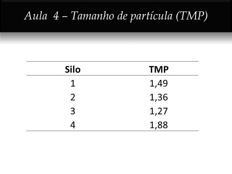 SiloTMP 11,49 21,36 31,27 41,88