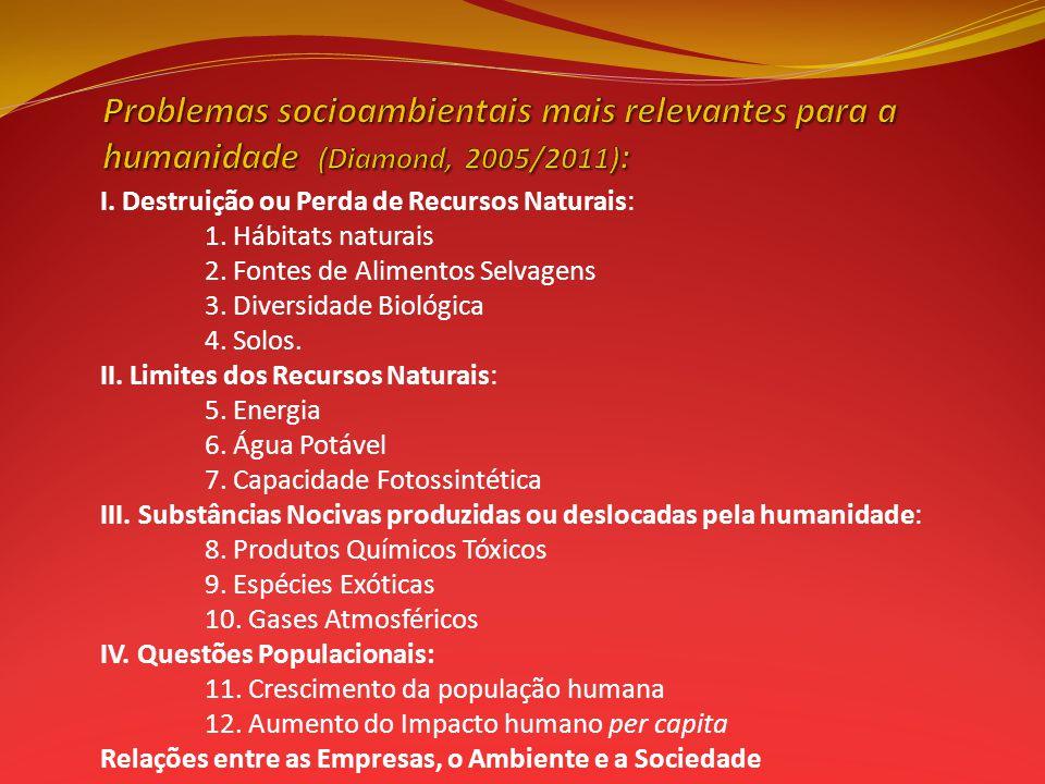 I.Destruição ou Perda de Recursos Naturais: 1. Hábitats naturais 2.