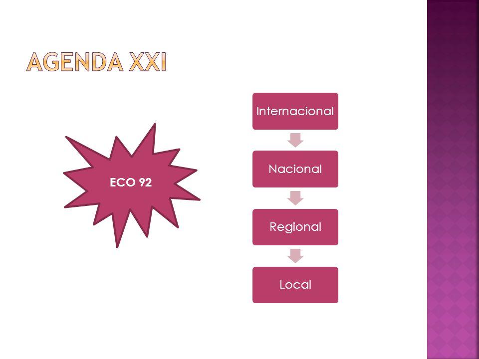 InternacionalNacionalRegionalLocal ECO 92