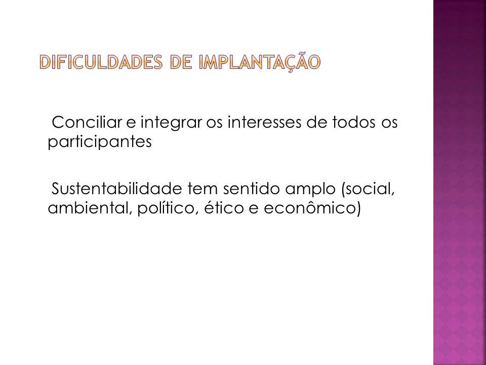 Conciliar e integrar os interesses de todos os participantes Sustentabilidade tem sentido amplo (social, ambiental, político, ético e econômico)