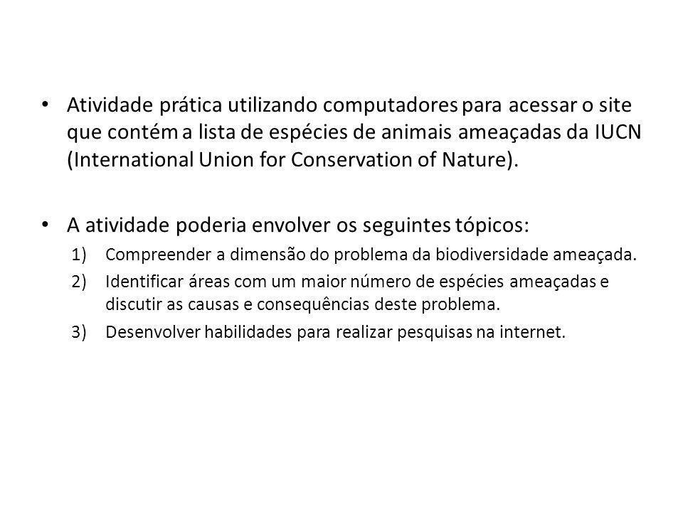 Atividade prática utilizando computadores para acessar o site que contém a lista de espécies de animais ameaçadas da IUCN (International Union for Con