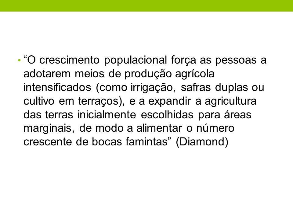 O crescimento populacional força as pessoas a adotarem meios de produção agrícola intensificados (como irrigação, safras duplas ou cultivo em terraços