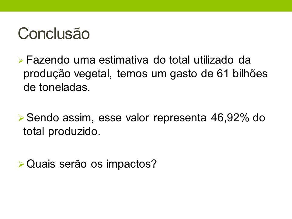 Conclusão Fazendo uma estimativa do total utilizado da produção vegetal, temos um gasto de 61 bilhões de toneladas. Sendo assim, esse valor representa