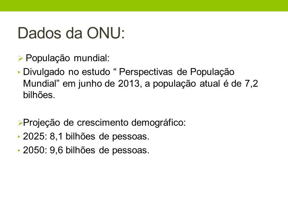 Dados da ONU: População mundial: Divulgado no estudo Perspectivas de População Mundial em junho de 2013, a população atual é de 7,2 bilhões. Projeção