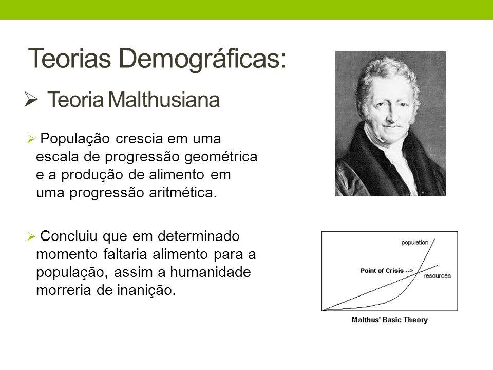 Teorias Demográficas: Teoria Malthusiana População crescia em uma escala de progressão geométrica e a produção de alimento em uma progressão aritmétic