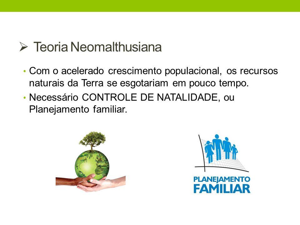 Teoria Neomalthusiana Com o acelerado crescimento populacional, os recursos naturais da Terra se esgotariam em pouco tempo. Necessário CONTROLE DE NAT