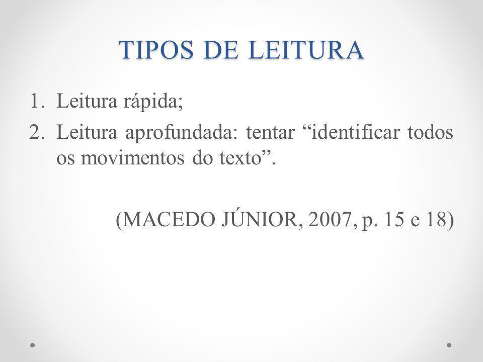 TIPOS DE LEITURA 1.Leitura rápida; 2.Leitura aprofundada: tentar identificar todos os movimentos do texto.