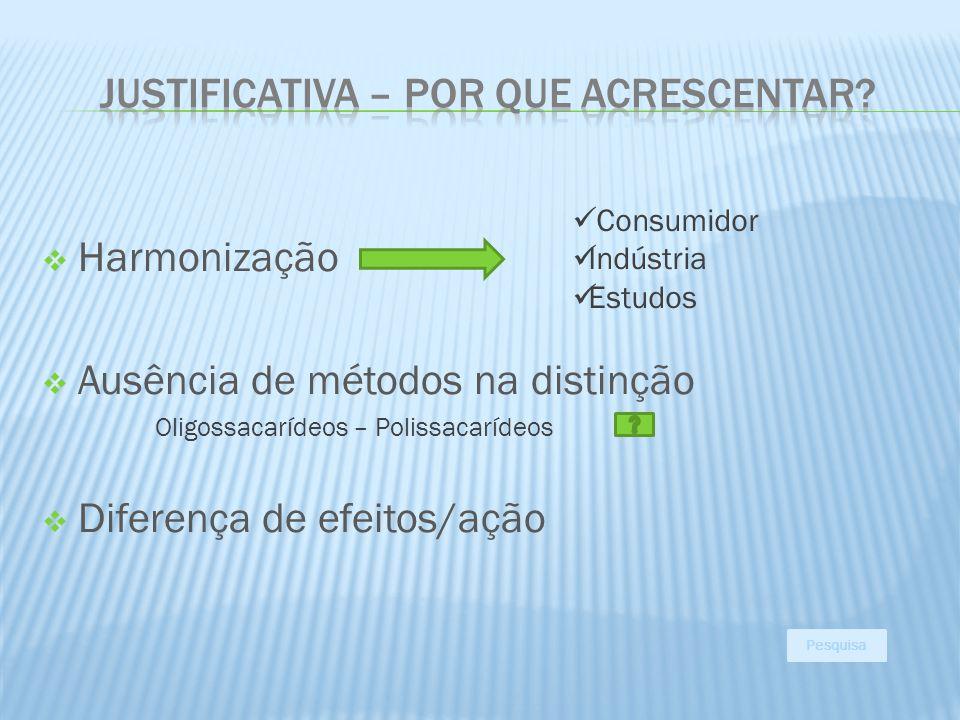 Harmonização Ausência de métodos na distinção Oligossacarídeos – Polissacarídeos Diferença de efeitos/ação Consumidor Indústria Estudos Pesquisa