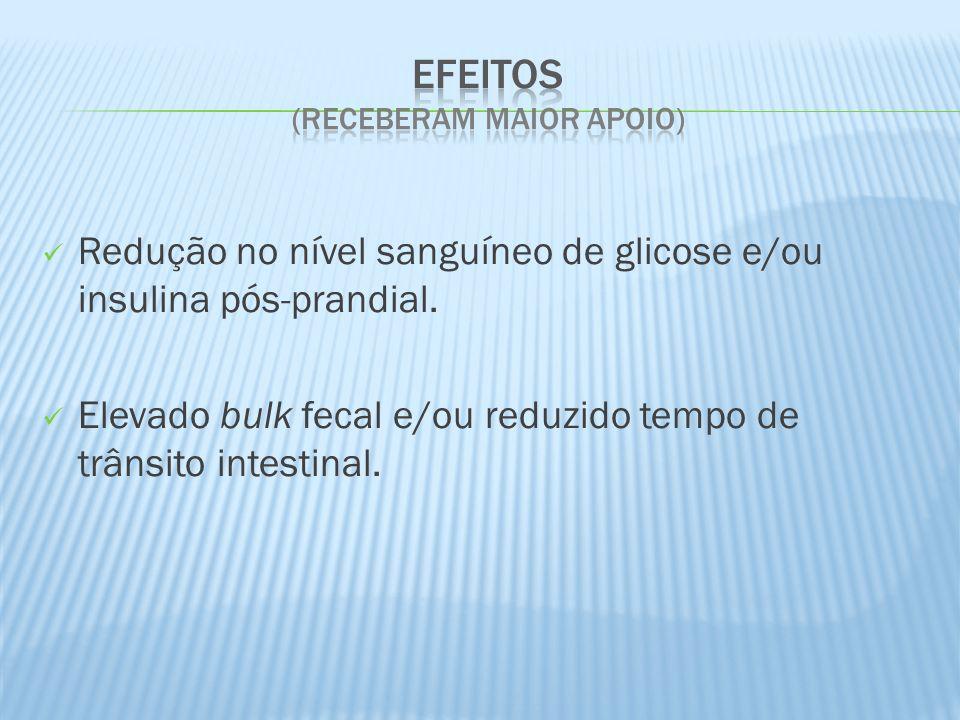 Redução no nível sanguíneo de glicose e/ou insulina pós-prandial. Elevado bulk fecal e/ou reduzido tempo de trânsito intestinal.