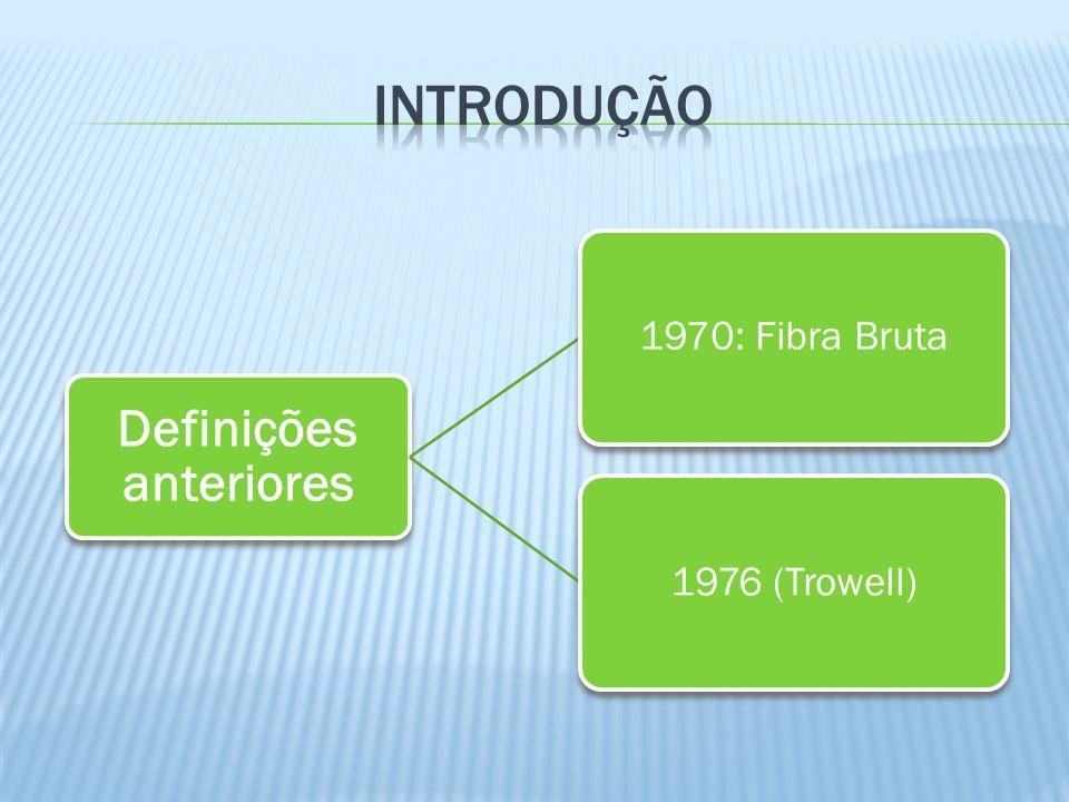 Definições anteriores 1970: Fibra Bruta1976 (Trowell)