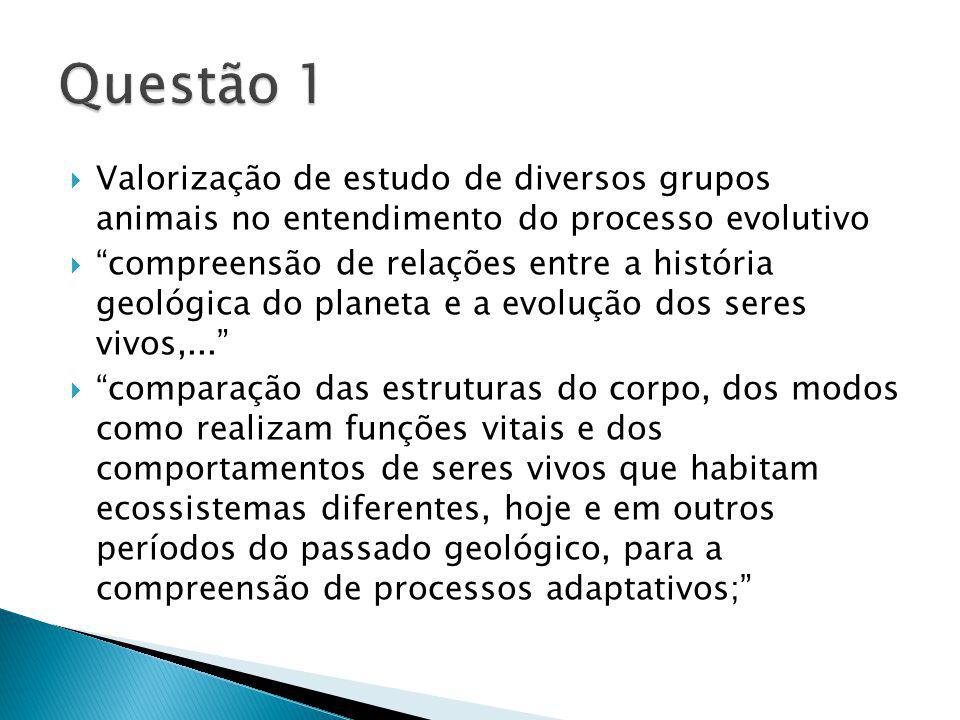 Valorização de estudo de diversos grupos animais no entendimento do processo evolutivo compreensão de relações entre a história geológica do planeta e
