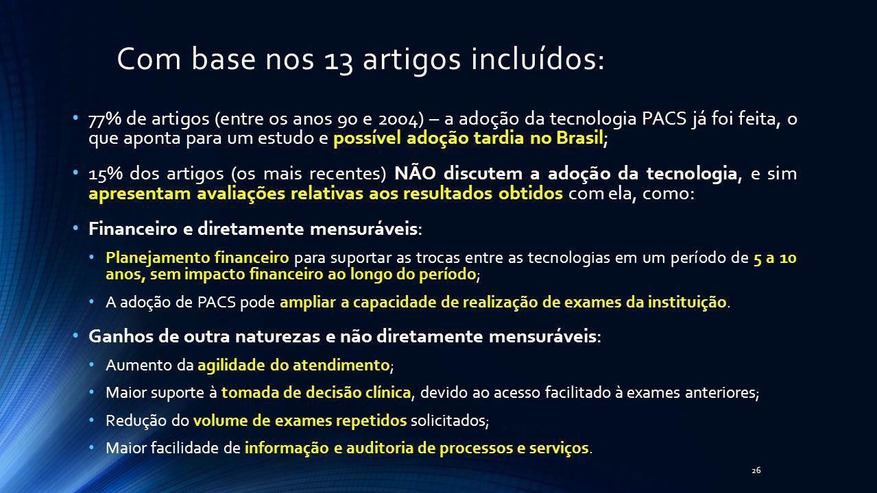 Com base nos 13 artigos incluídos: 77% de artigos (entre os anos 90 e 2004) – a adoção da tecnologia PACS já foi feita, o que aponta para um estudo e