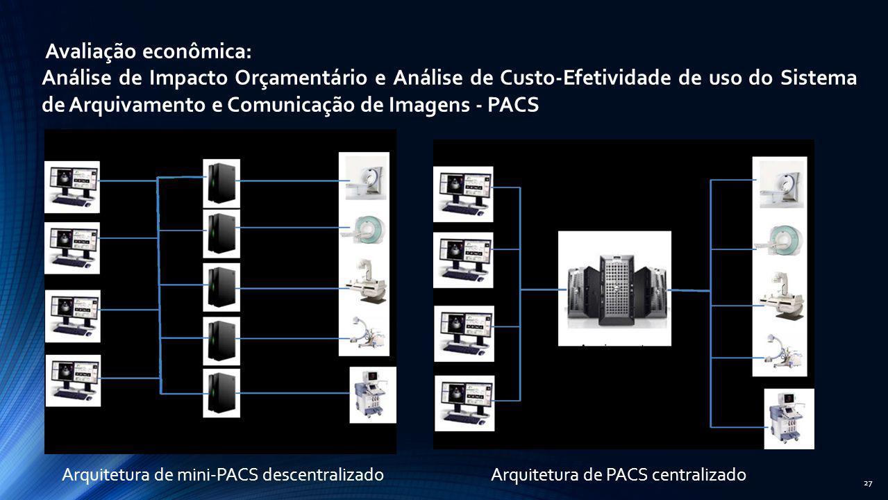 27 Avaliação econômica: Análise de Impacto Orçamentário e Análise de Custo-Efetividade de uso do Sistema de Arquivamento e Comunicação de Imagens - PA