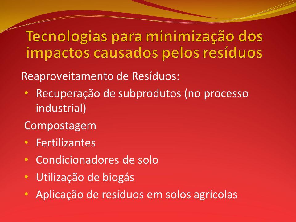 Reaproveitamento de Resíduos: Recuperação de subprodutos (no processo industrial) Compostagem Fertilizantes Condicionadores de solo Utilização de biog