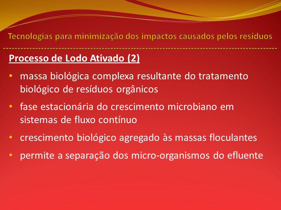 Processo de Lodo Ativado (2) massa biológica complexa resultante do tratamento biológico de resíduos orgânicos fase estacionária do crescimento microb