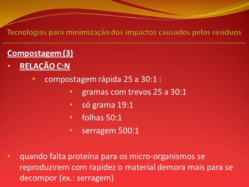 Compostagem (3) RELAÇÃO C:N compostagem rápida 25 a 30:1 : gramas com trevos 25 a 30:1 só grama 19:1 folhas 50:1 serragem 500:1 quando falta proteína