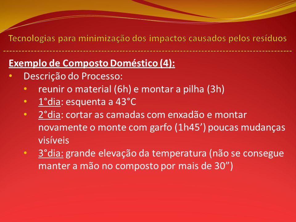 Exemplo de Composto Doméstico (4): Descrição do Processo: reunir o material (6h) e montar a pilha (3h) 1°dia: esquenta a 43°C 2°dia: cortar as camadas