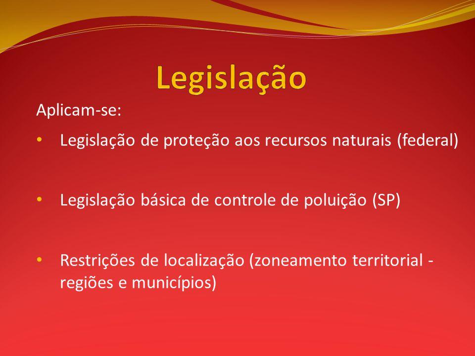 Aplicam-se: Legislação de proteção aos recursos naturais (federal) Legislação básica de controle de poluição (SP) Restrições de localização (zoneament