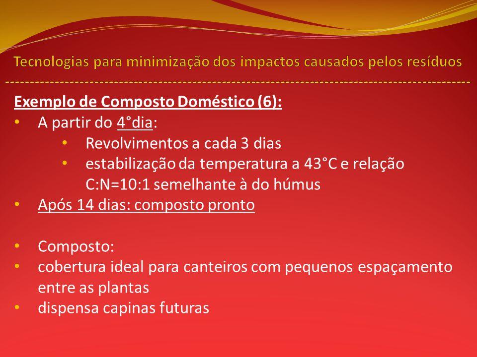 Exemplo de Composto Doméstico (6): A partir do 4°dia: Revolvimentos a cada 3 dias estabilização da temperatura a 43°C e relação C:N=10:1 semelhante à