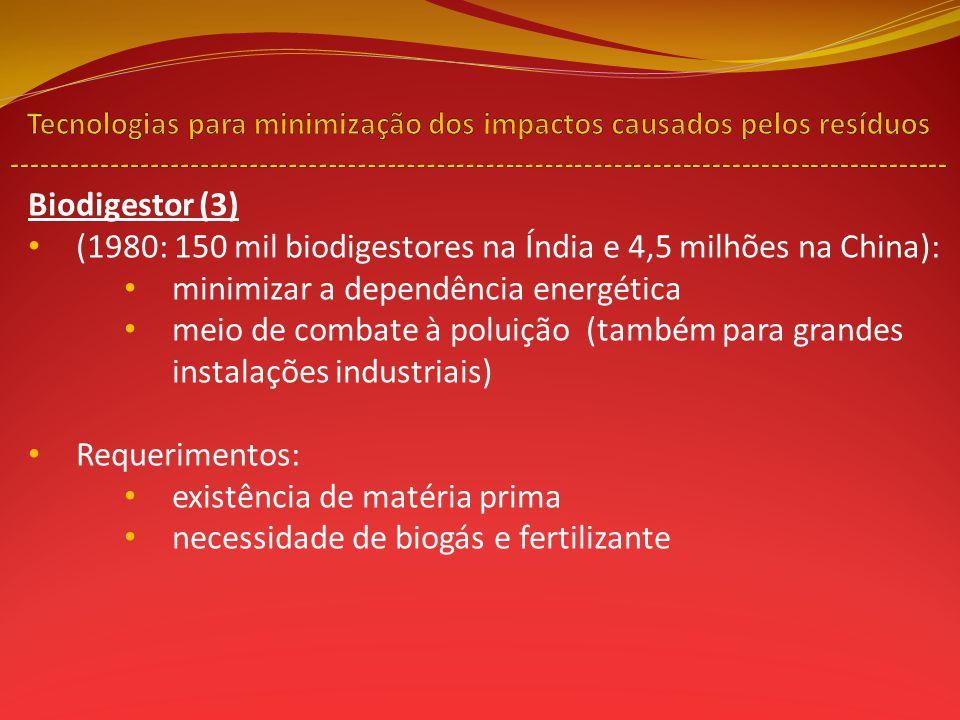 Biodigestor (3) (1980: 150 mil biodigestores na Índia e 4,5 milhões na China): minimizar a dependência energética meio de combate à poluição (também p