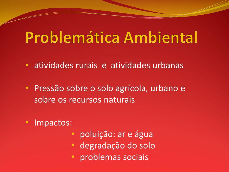 atividades rurais e atividades urbanas Pressão sobre o solo agrícola, urbano e sobre os recursos naturais Impactos: poluição: ar e água degradação do