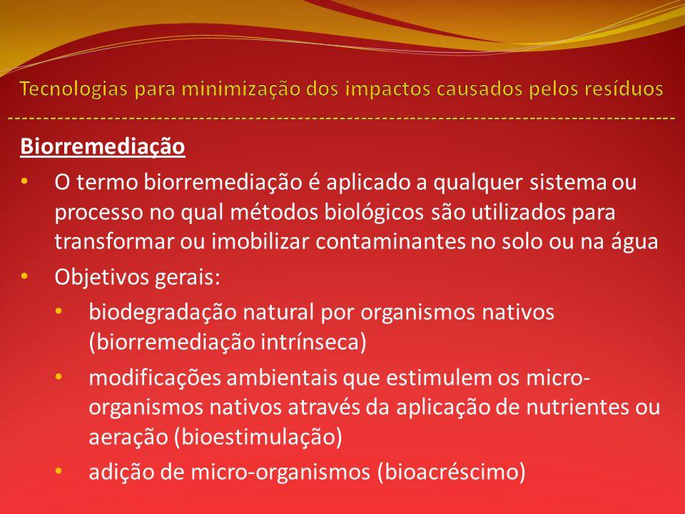 Biorremediação O termo biorremediação é aplicado a qualquer sistema ou processo no qual métodos biológicos são utilizados para transformar ou imobiliz