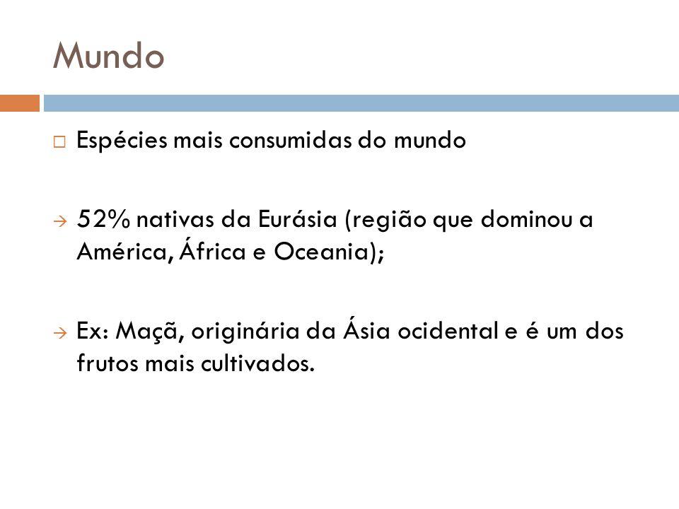 Mundo Espécies mais consumidas do mundo 52% nativas da Eurásia (região que dominou a América, África e Oceania); Ex: Maçã, originária da Ásia ocidenta