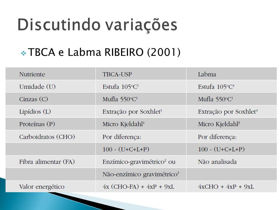 TBCA e Labma RIBEIRO (2001)