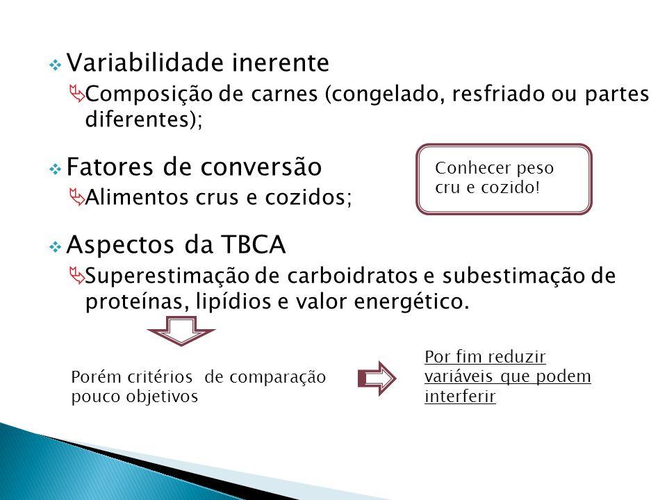 Variabilidade inerente Composição de carnes (congelado, resfriado ou partes diferentes); Fatores de conversão Alimentos crus e cozidos; Aspectos da TBCA Superestimação de carboidratos e subestimação de proteínas, lipídios e valor energético.